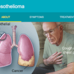 ALL ABOUT MESOTHELIOMA CANCER