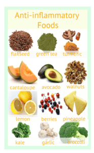 what are the best anti-inflammatory foods to eat