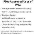 ivig treatment for autoimmune disease