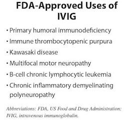 ivig treatment for autoimmune disease