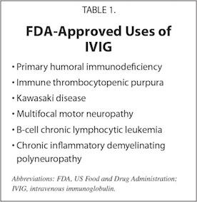 what ivig treatment
